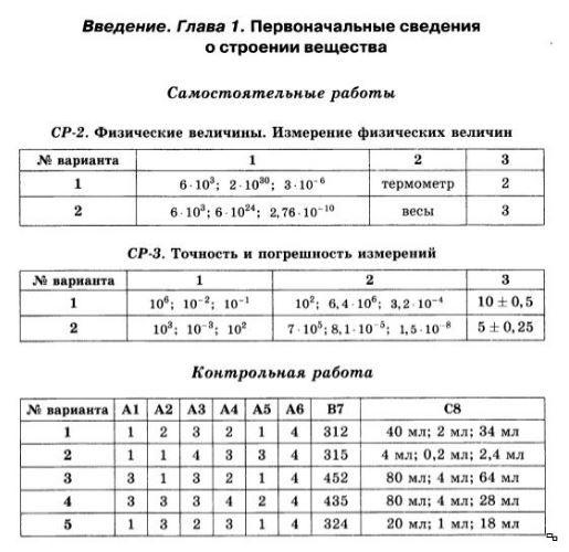 Контрольная работа по физике решебник 802