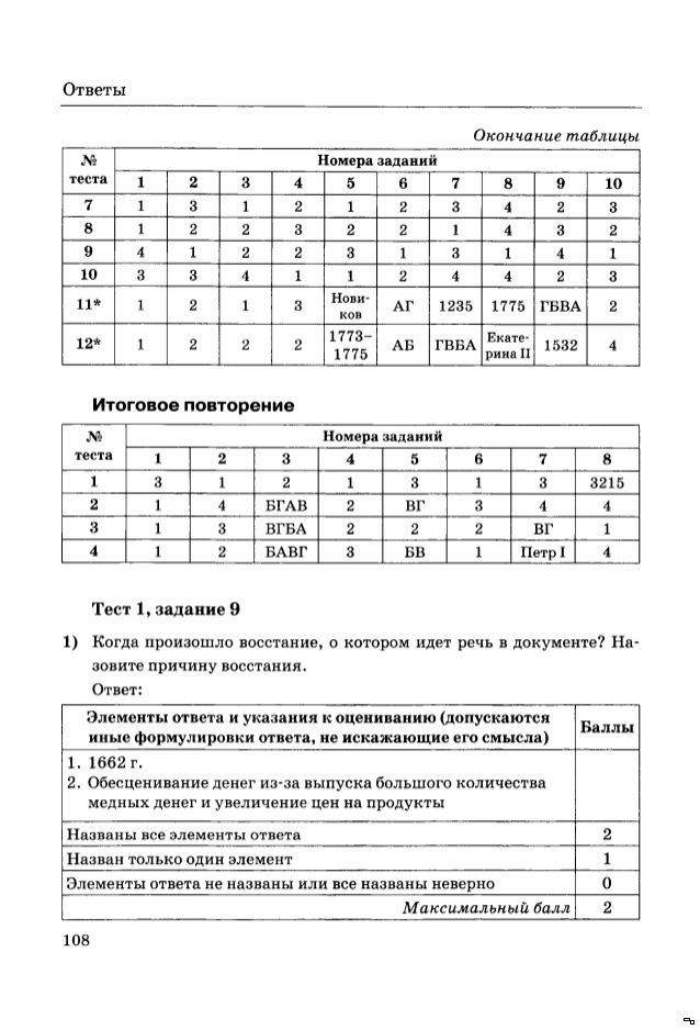 россии гдз тесты класс по данилов 7 по истории истории
